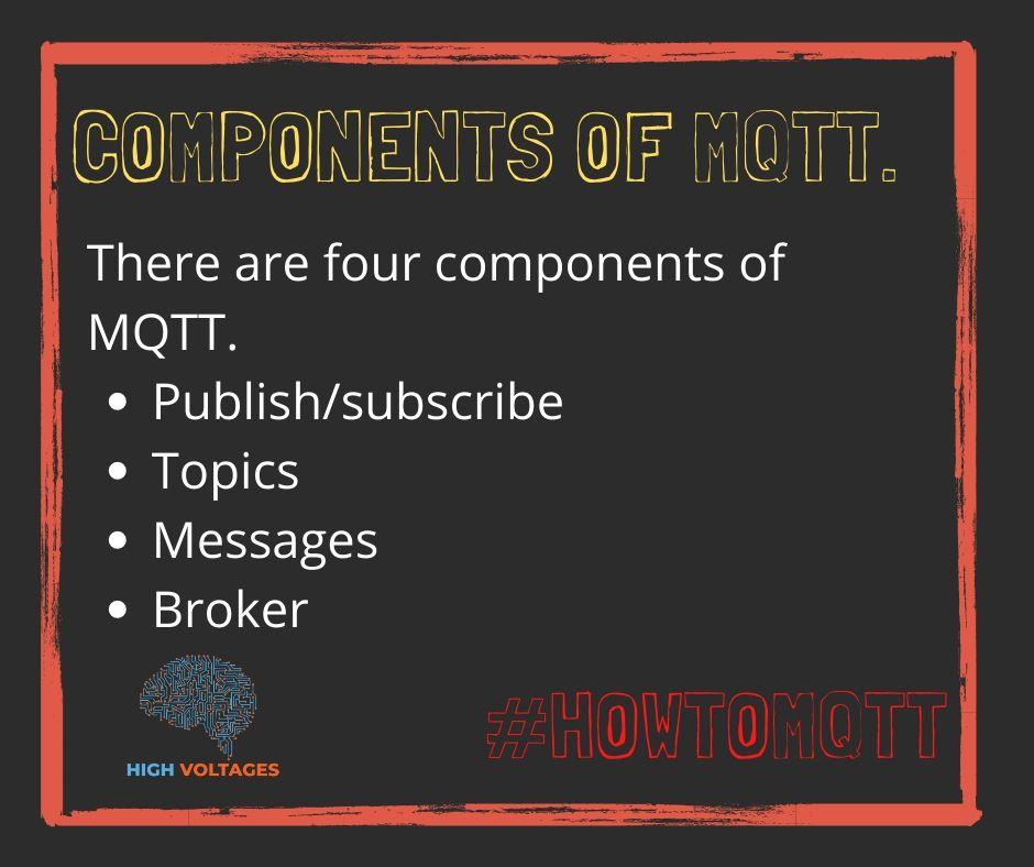 components of MQTT