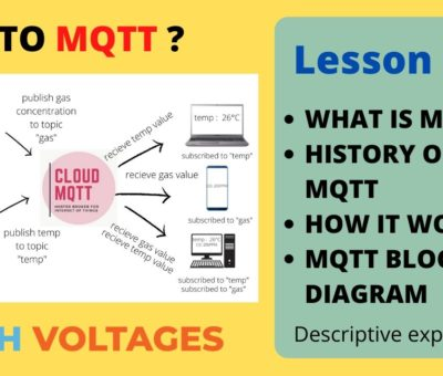 What is mqtt