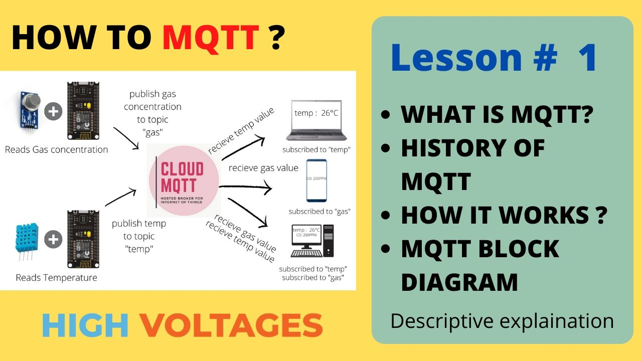 What is the MQTT protocol?