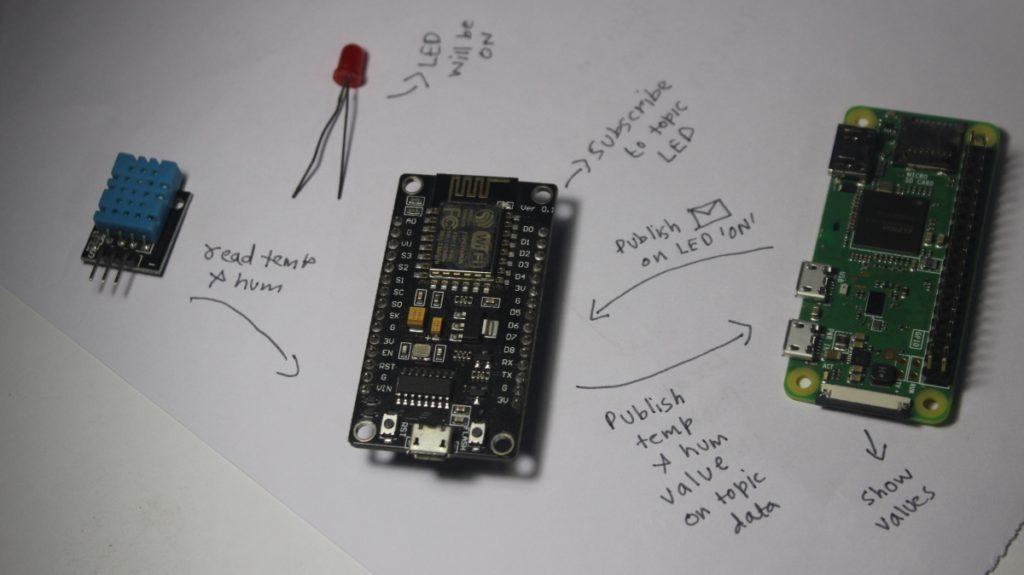 ESP8266 and Raspberry pi communication using MQTT