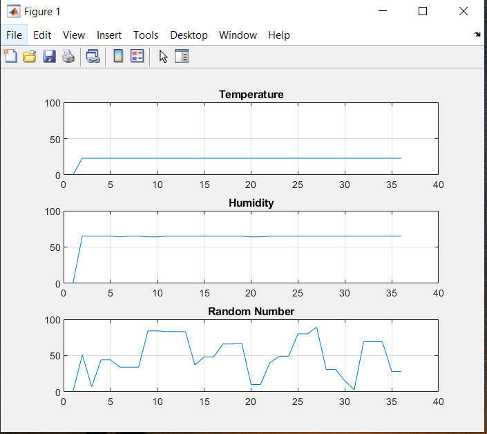 MATLAB real-time plotting over MQTT